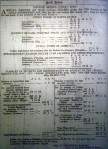 3918 Balance Sheet 1871 RLB